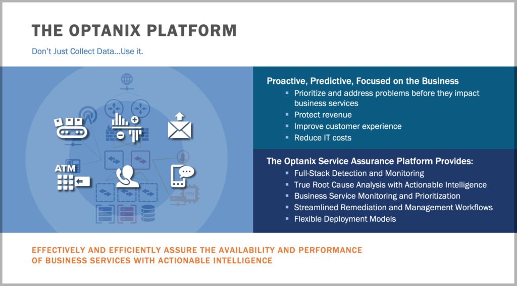 The Optanix Platform